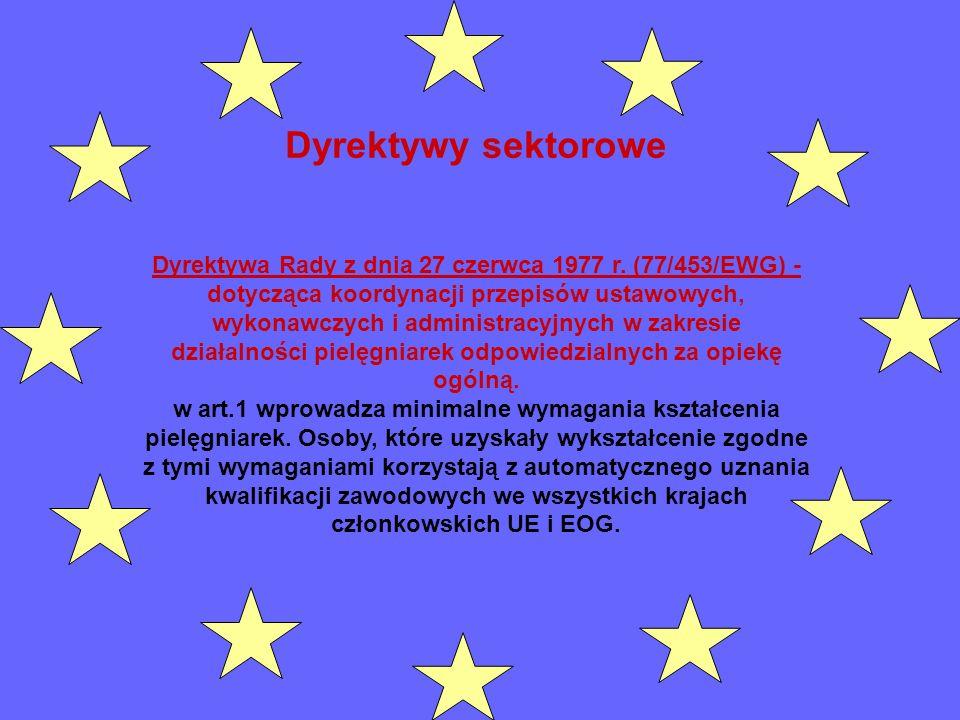 Dyrektywa Rady z dnia 27 czerwca 1977 r. (77/453/EWG) -