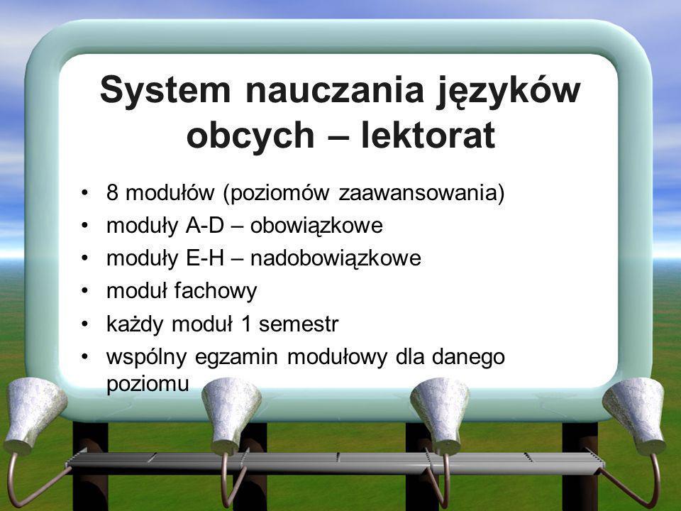 System nauczania języków obcych – lektorat