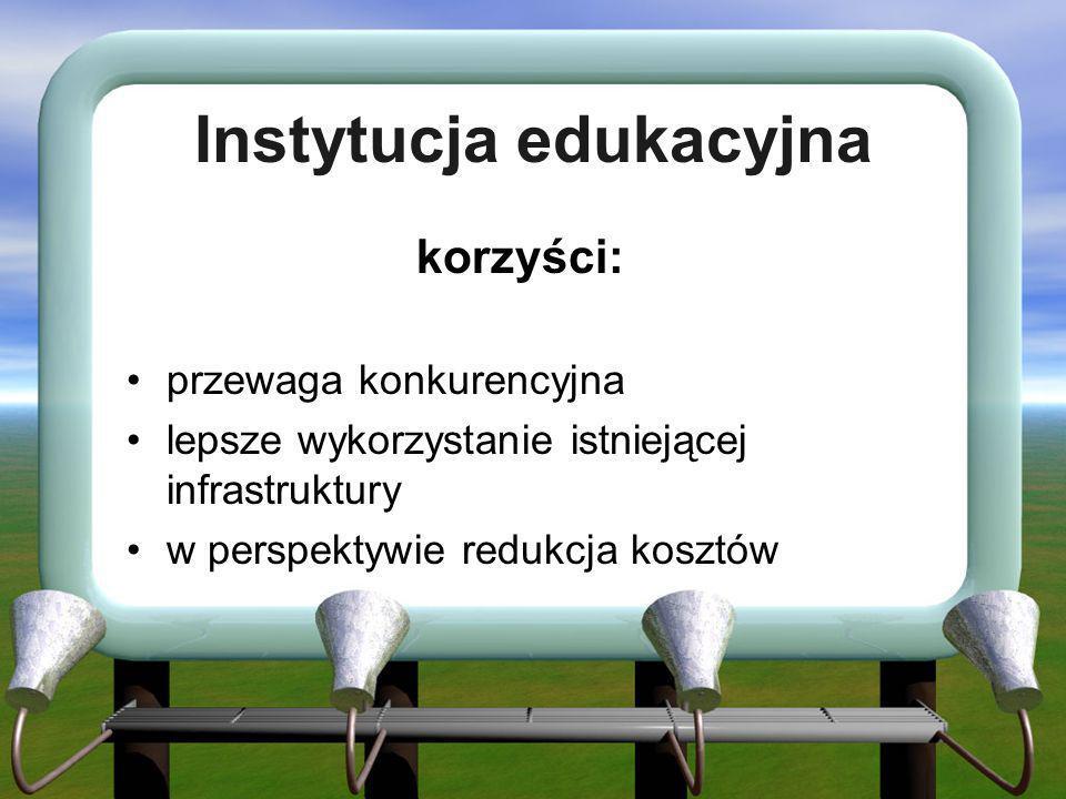 Instytucja edukacyjna