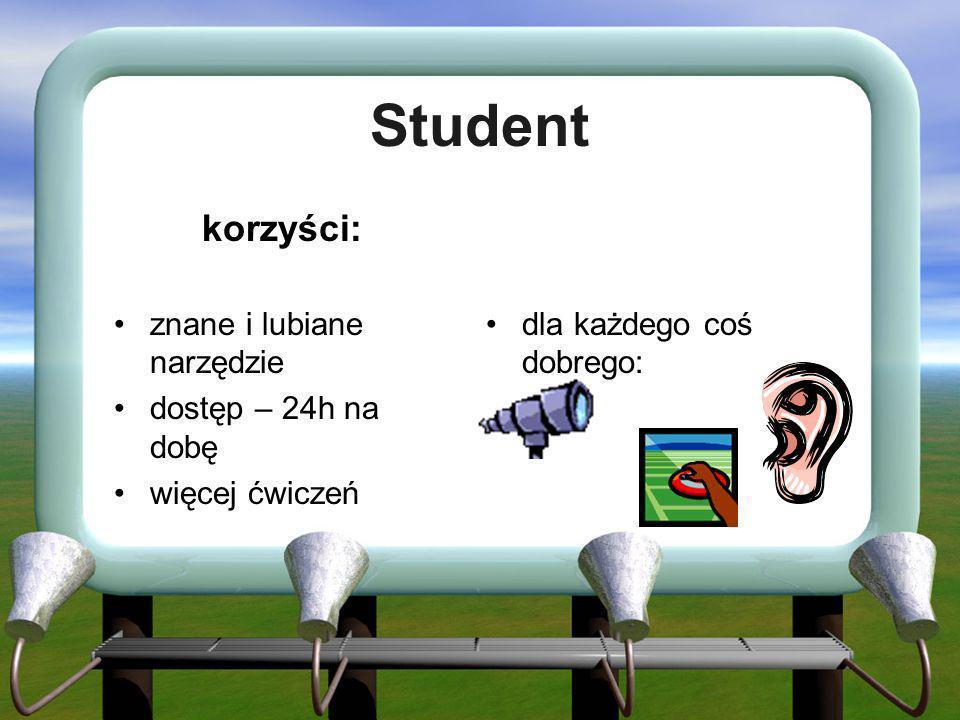 Student korzyści: znane i lubiane narzędzie dostęp – 24h na dobę