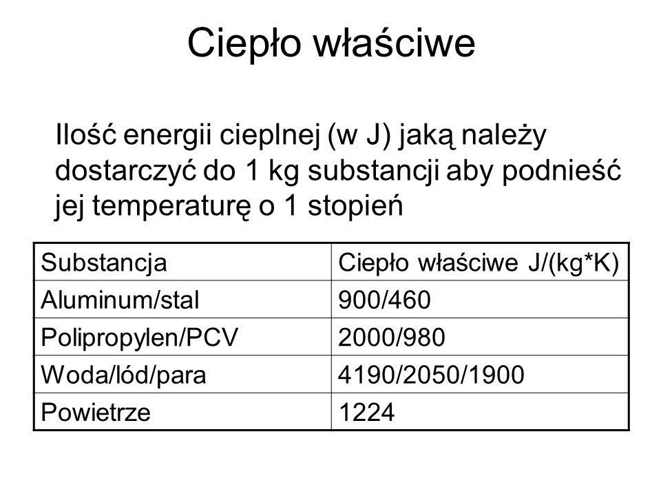 Ciepło właściwe Ilość energii cieplnej (w J) jaką należy dostarczyć do 1 kg substancji aby podnieść jej temperaturę o 1 stopień.