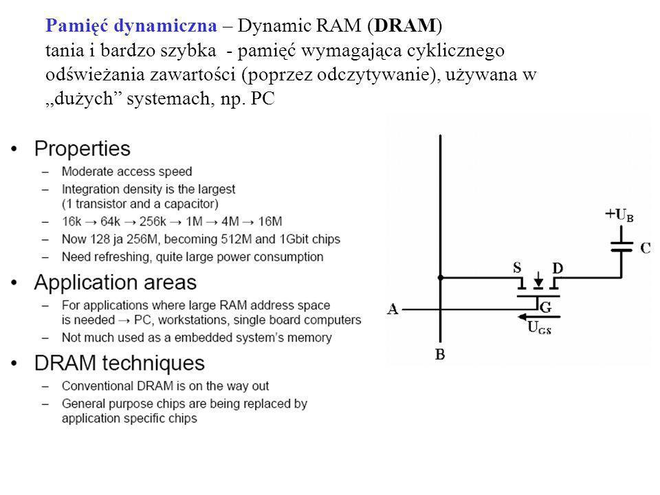 """Pamięć dynamiczna – Dynamic RAM (DRAM) tania i bardzo szybka - pamięć wymagająca cyklicznego odświeżania zawartości (poprzez odczytywanie), używana w """"dużych systemach, np."""