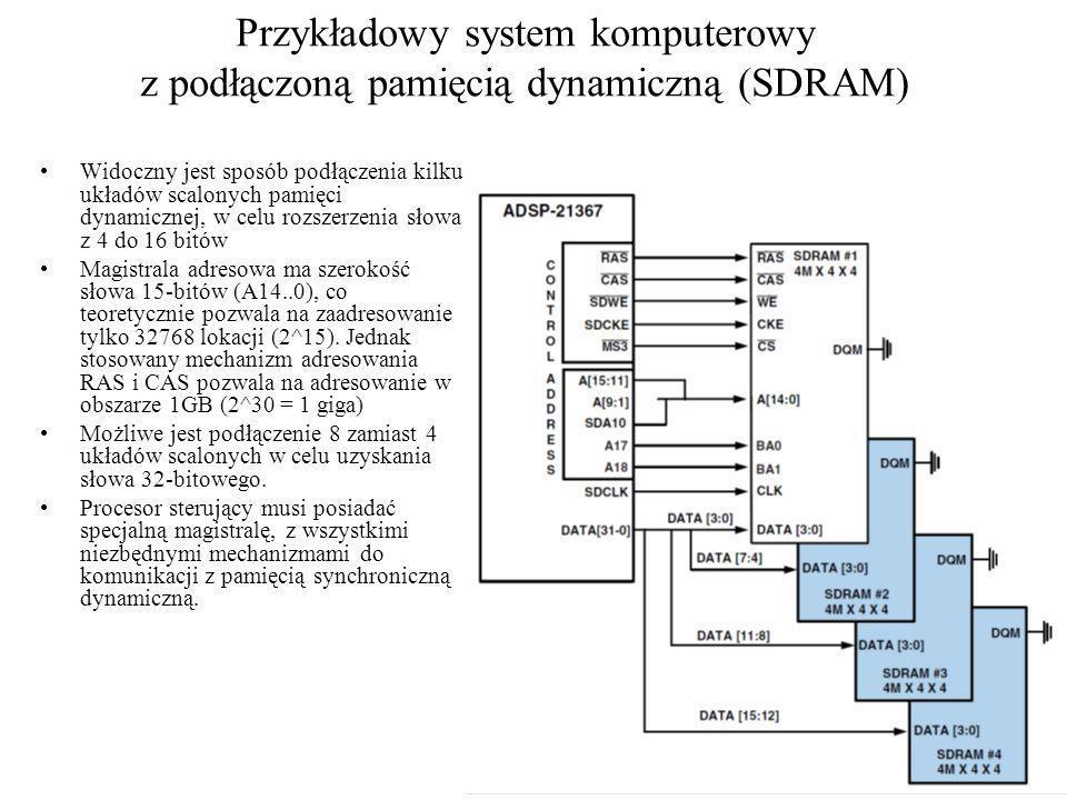 Przykładowy system komputerowy z podłączoną pamięcią dynamiczną (SDRAM)