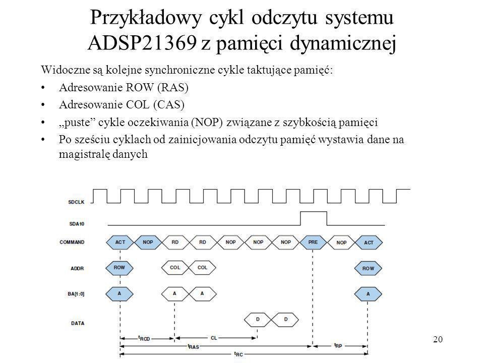 Przykładowy cykl odczytu systemu ADSP21369 z pamięci dynamicznej