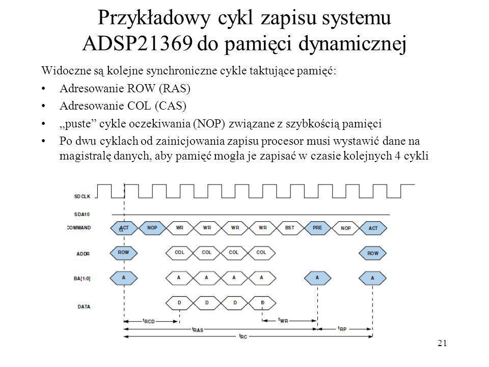 Przykładowy cykl zapisu systemu ADSP21369 do pamięci dynamicznej