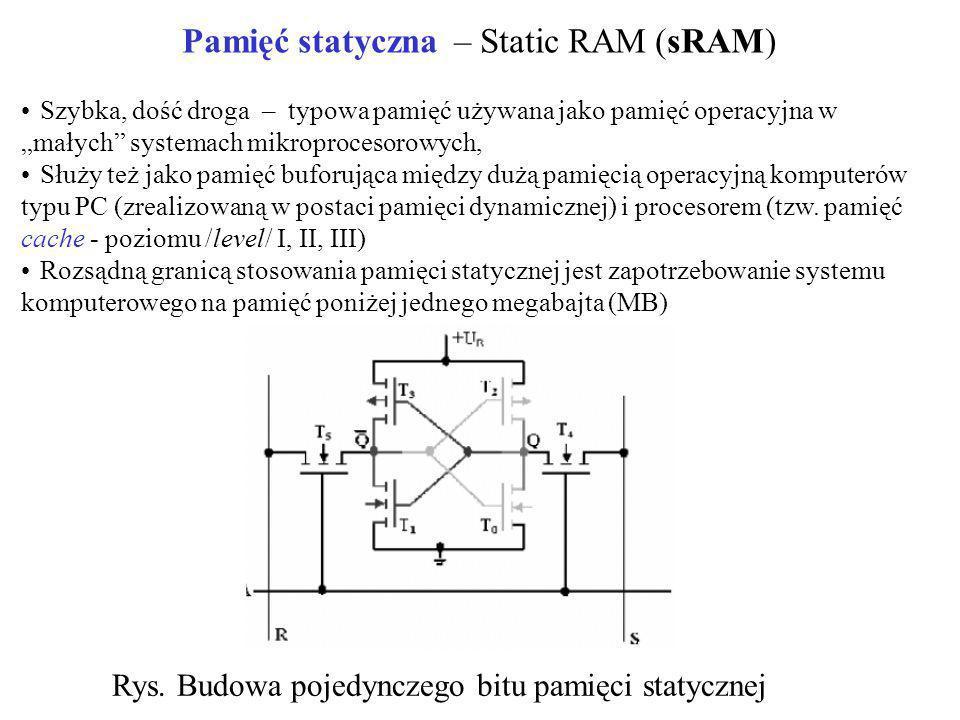 Pamięć statyczna – Static RAM (sRAM)