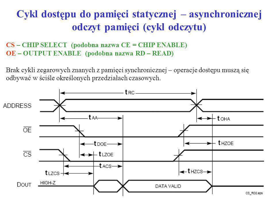 Cykl dostępu do pamięci statycznej – asynchronicznej odczyt pamięci (cykl odczytu)