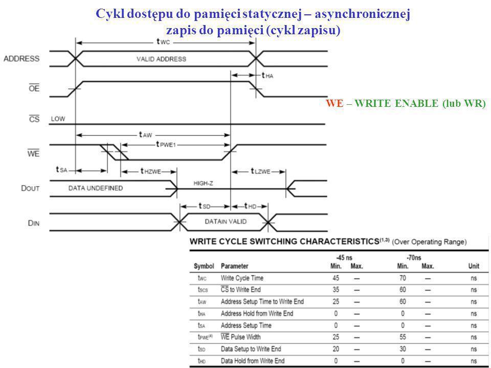 Cykl dostępu do pamięci statycznej – asynchronicznej zapis do pamięci (cykl zapisu)