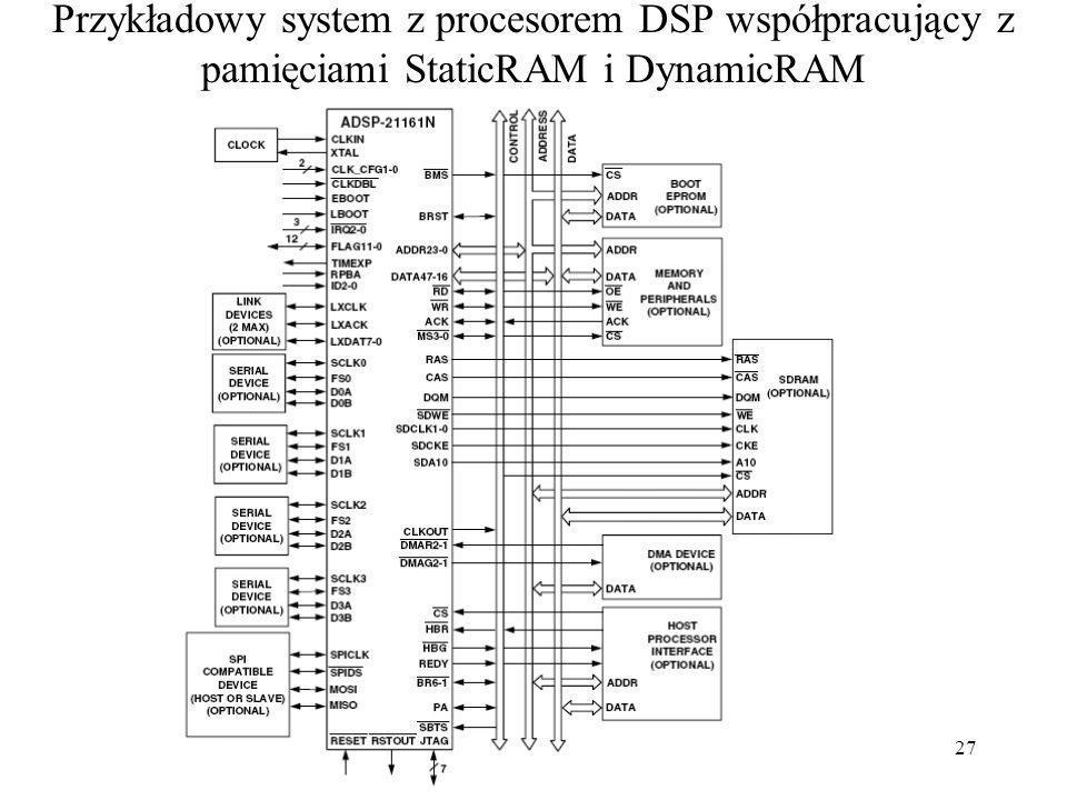 Przykładowy system z procesorem DSP współpracujący z pamięciami StaticRAM i DynamicRAM