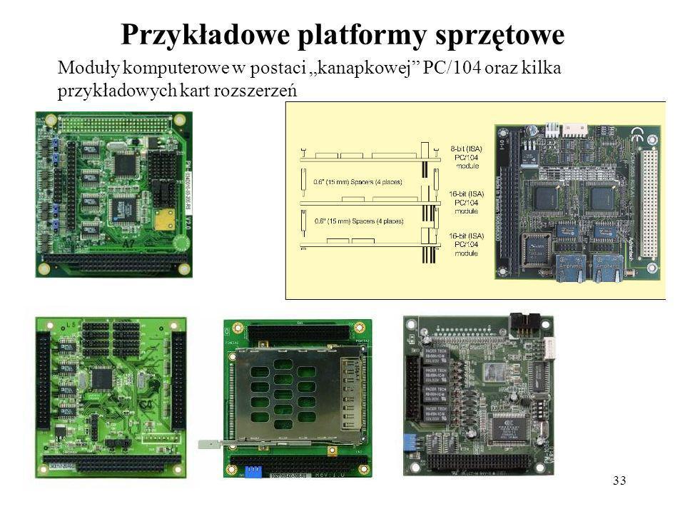 Przykładowe platformy sprzętowe
