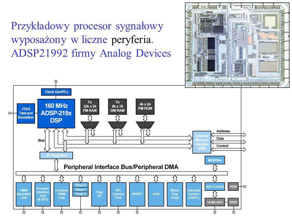 Przykładowy procesor sygnałowy wyposażony w liczne peryferia