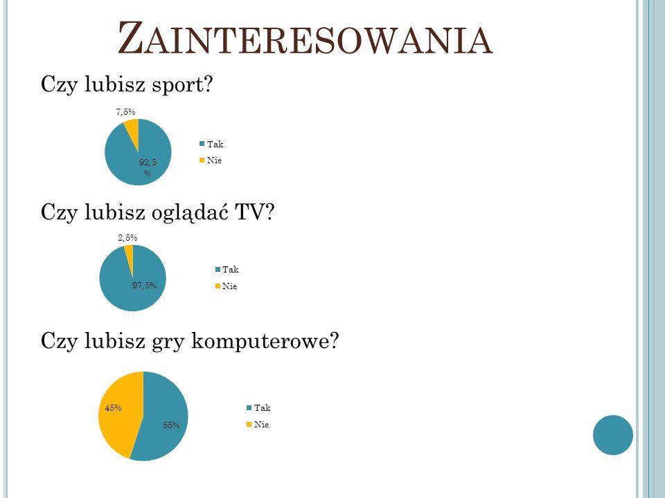 Zainteresowania Czy lubisz sport Czy lubisz oglądać TV Czy lubisz gry komputerowe