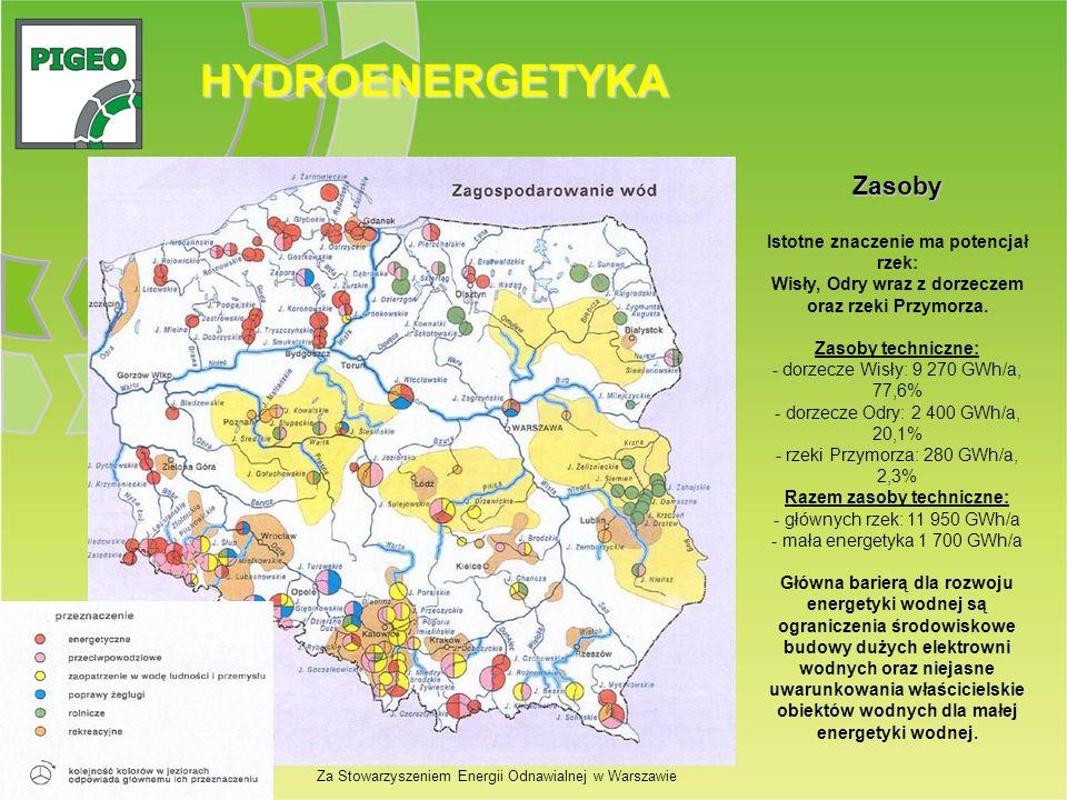 HYDROENERGETYKA Zasoby Istotne znaczenie ma potencjał rzek: