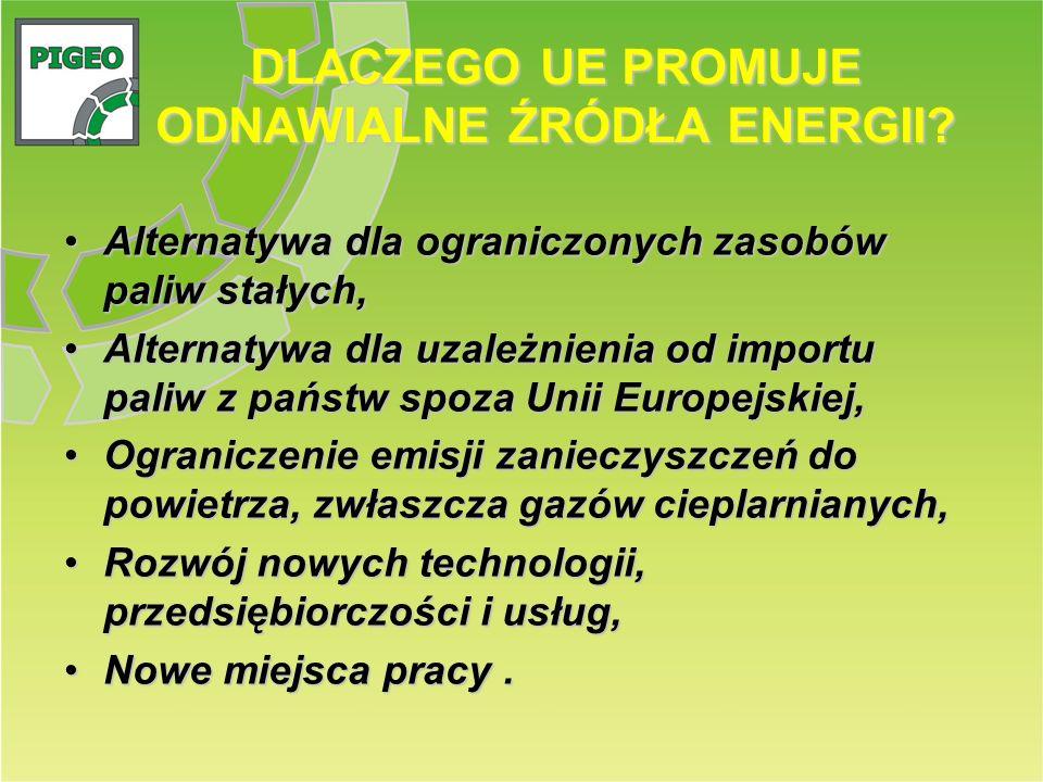 DLACZEGO UE PROMUJE ODNAWIALNE ŹRÓDŁA ENERGII