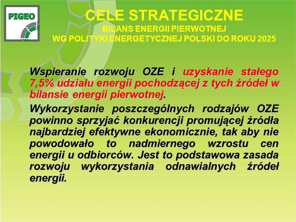 CELE STRATEGICZNE BILANS ENERGII PIERWOTNEJ WG POLITYKI ENERGETYCZNEJ POLSKI DO ROKU 2025