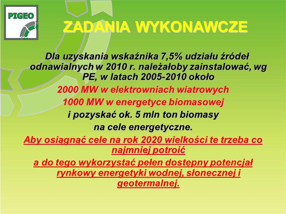 ZADANIA WYKONAWCZE Dla uzyskania wskaźnika 7,5% udziału źródeł odnawialnych w 2010 r. należałoby zainstalować, wg PE, w latach 2005-2010 około.