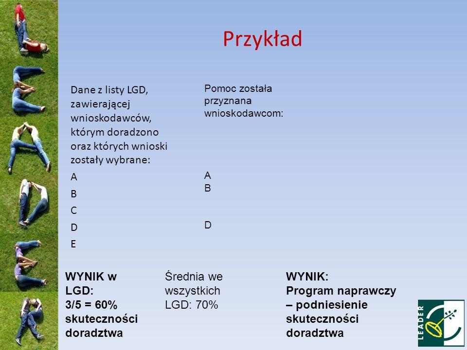 Przykład Dane z listy LGD, zawierającej wnioskodawców, którym doradzono oraz których wnioski zostały wybrane: A B C D E