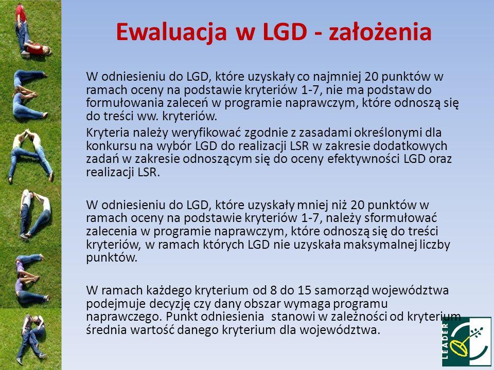 Ewaluacja w LGD - założenia