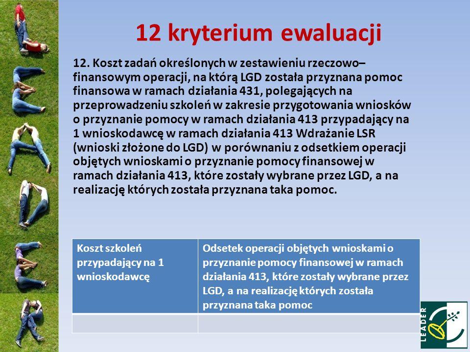 12 kryterium ewaluacji