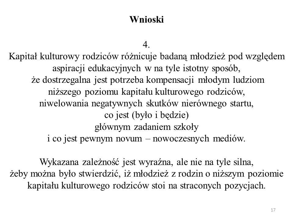 Wnioski 4.
