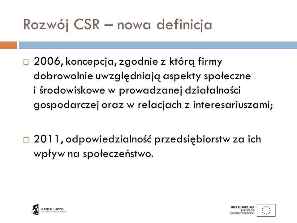 Rozwój CSR – nowa definicja