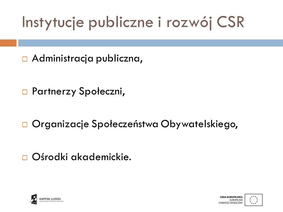 Instytucje publiczne i rozwój CSR