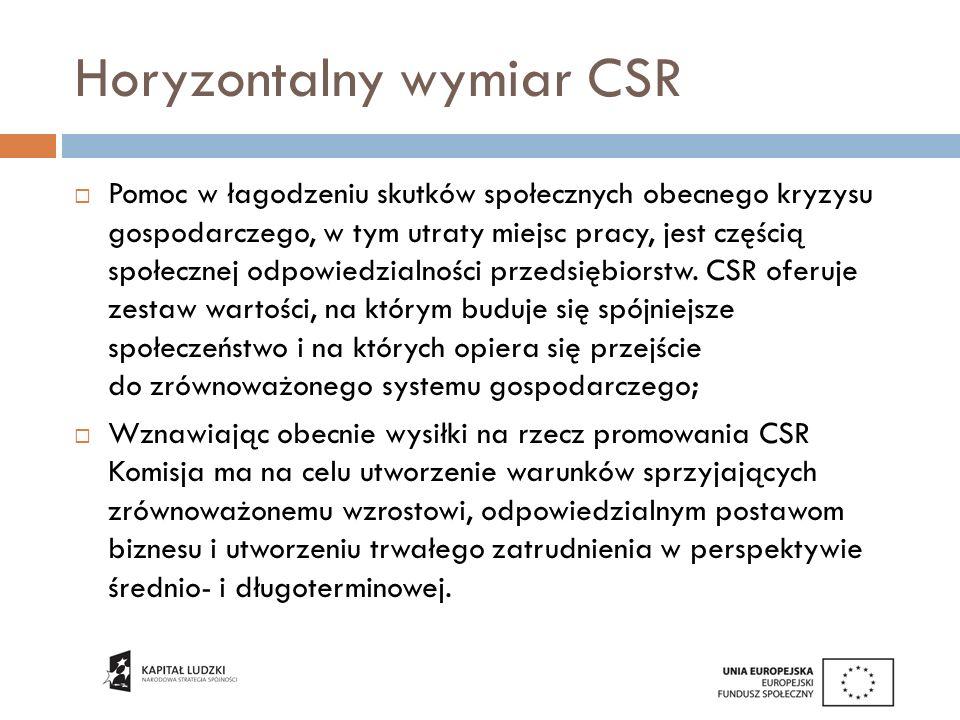 Horyzontalny wymiar CSR