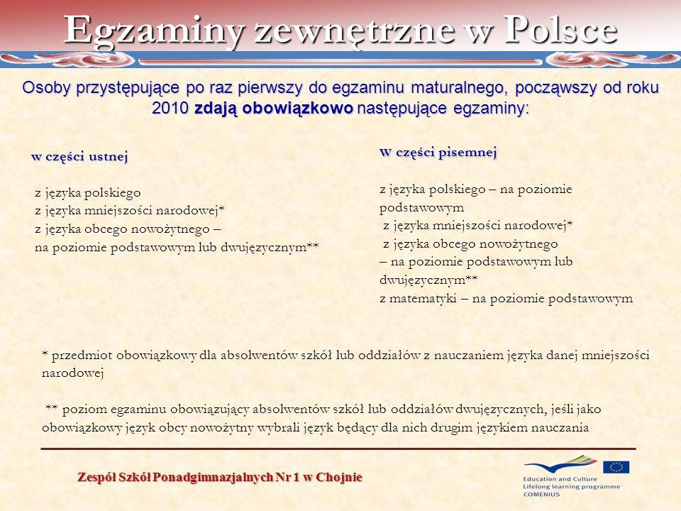 Egzaminy zewnętrzne w Polsce
