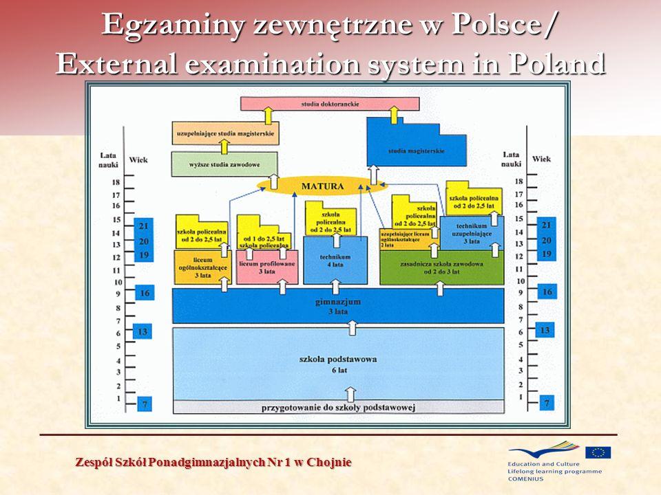 Egzaminy zewnętrzne w Polsce/ External examination system in Poland