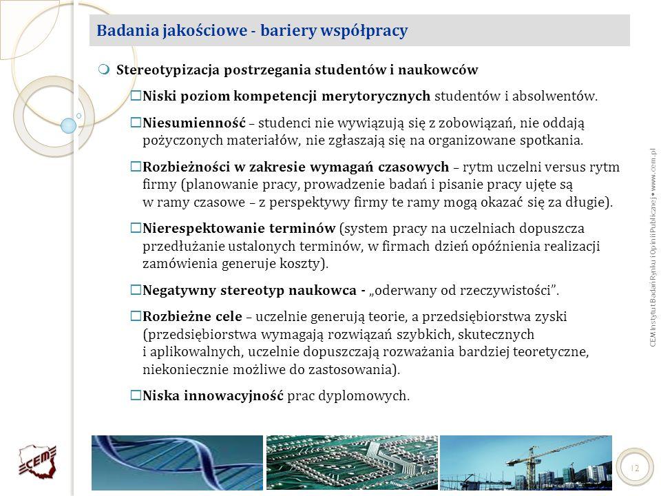 Badania jakościowe - bariery współpracy