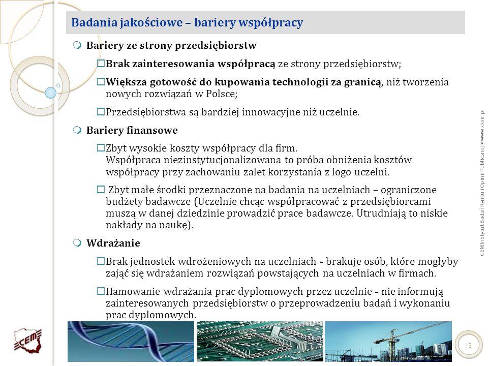 Badania jakościowe – bariery współpracy