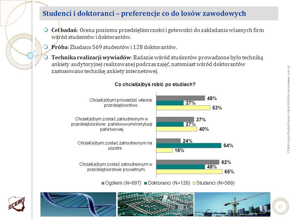 Studenci i doktoranci – preferencje co do losów zawodowych