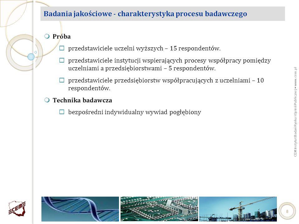 Badania jakościowe - charakterystyka procesu badawczego