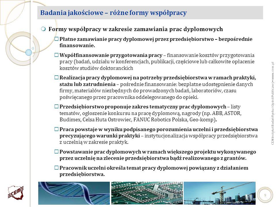 Badania jakościowe – różne formy współpracy