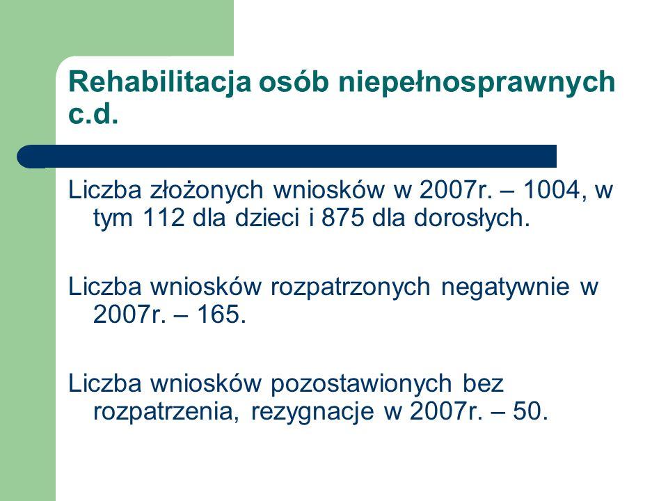 Rehabilitacja osób niepełnosprawnych c.d.