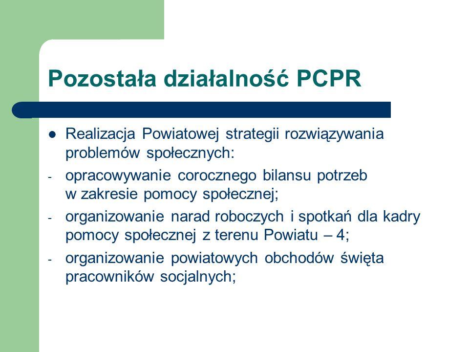 Pozostała działalność PCPR
