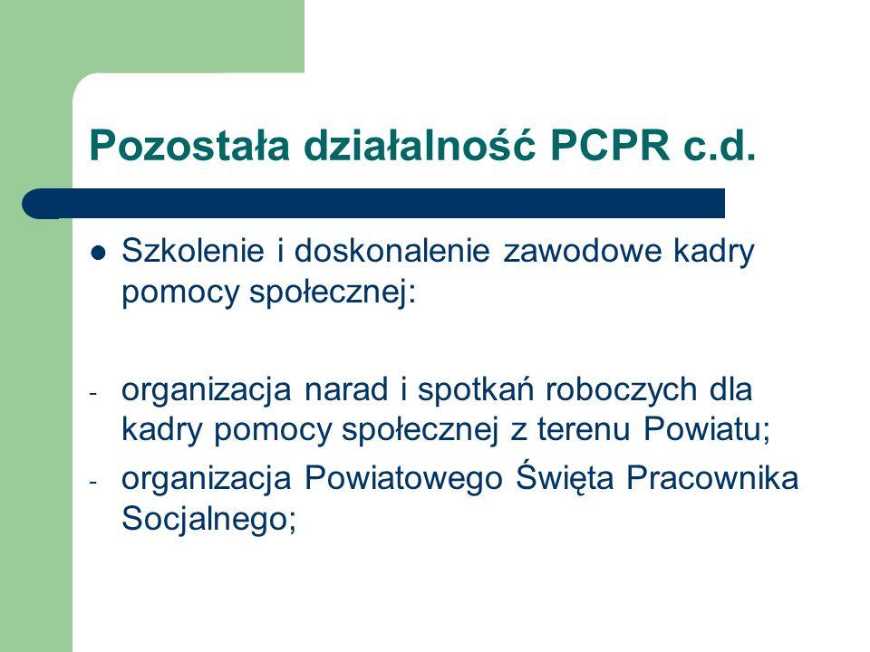 Pozostała działalność PCPR c.d.