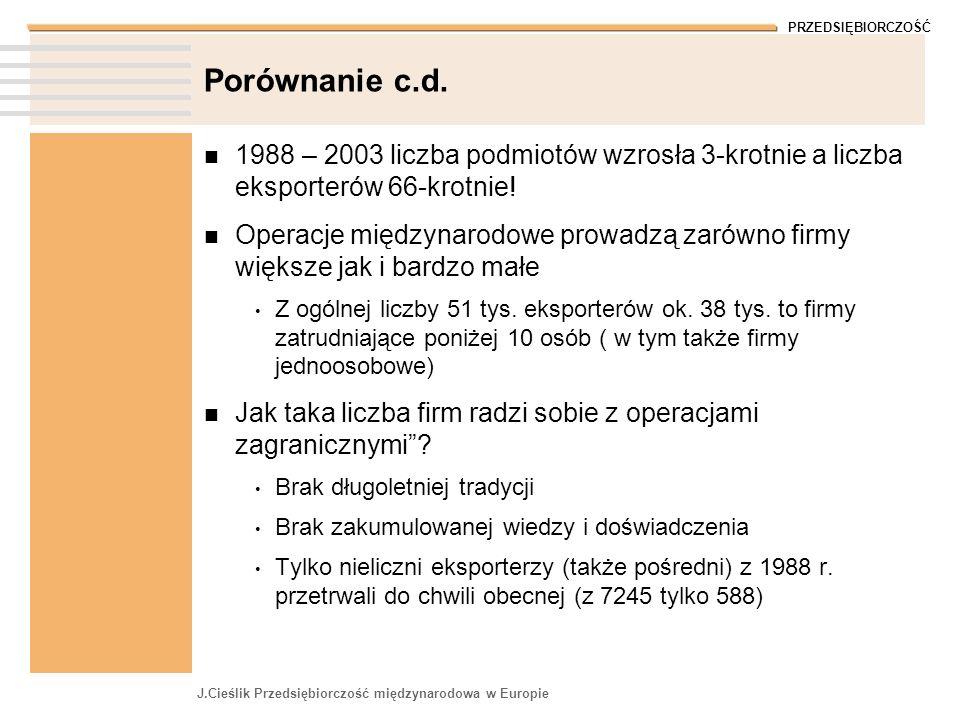 Porównanie c.d. 1988 – 2003 liczba podmiotów wzrosła 3-krotnie a liczba eksporterów 66-krotnie!