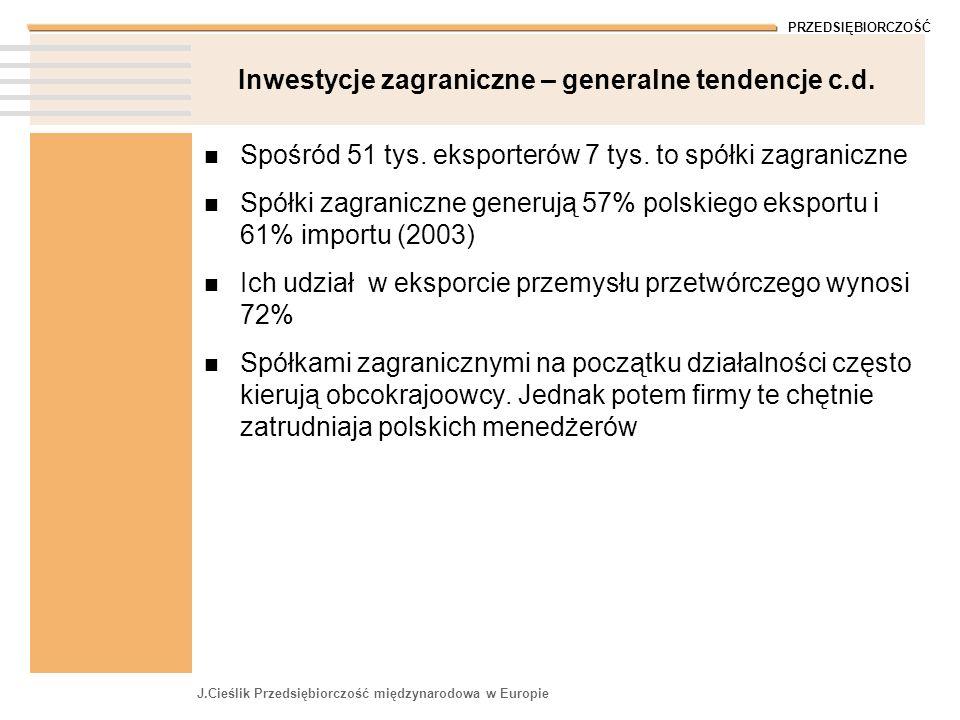 Inwestycje zagraniczne – generalne tendencje c.d.