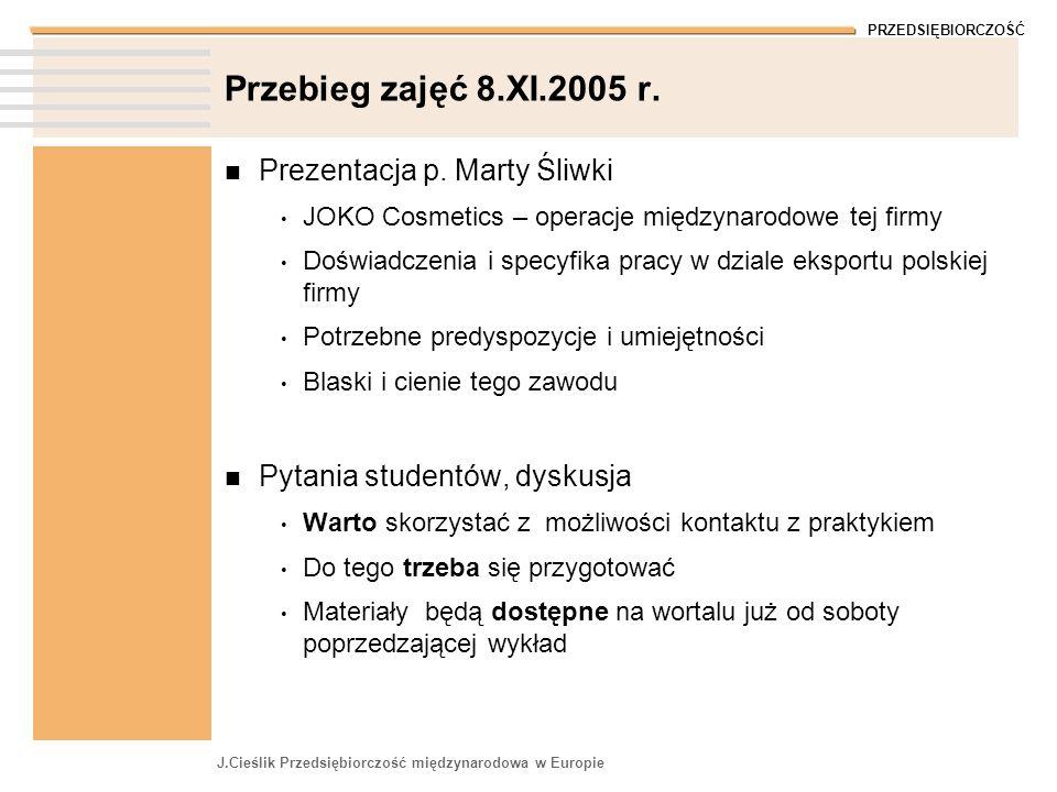 Przebieg zajęć 8.XI.2005 r. Prezentacja p. Marty Śliwki