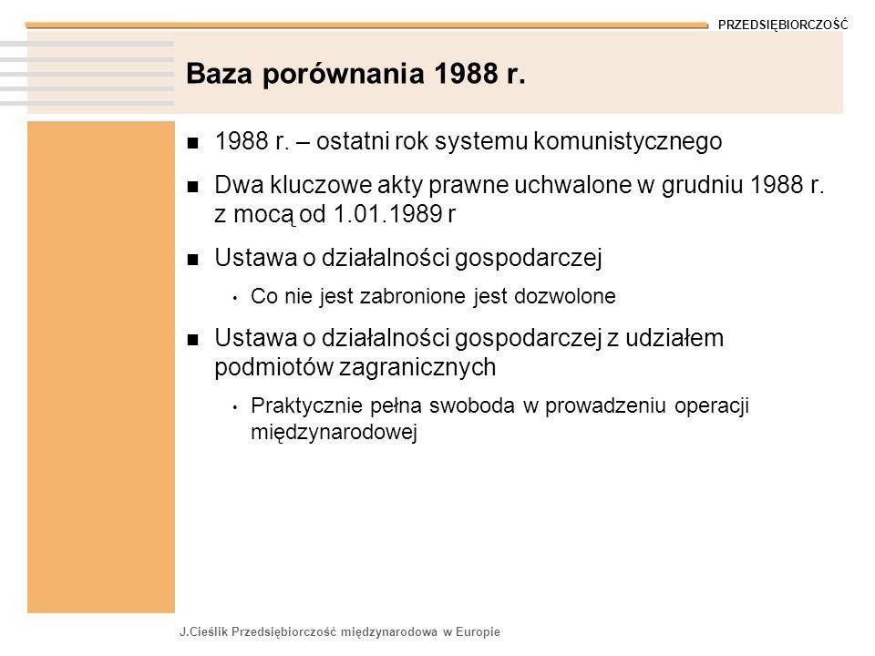 Baza porównania 1988 r. 1988 r. – ostatni rok systemu komunistycznego