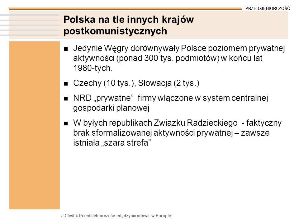 Polska na tle innych krajów postkomunistycznych