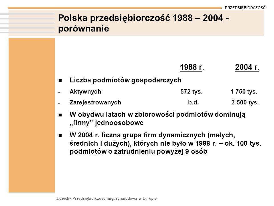 Polska przedsiębiorczość 1988 – 2004 - porównanie