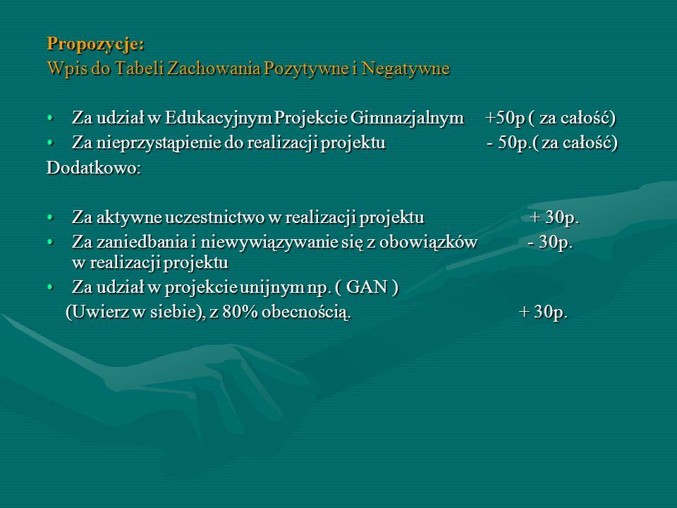 Propozycje: Wpis do Tabeli Zachowania Pozytywne i Negatywne. Za udział w Edukacyjnym Projekcie Gimnazjalnym +50p ( za całość)