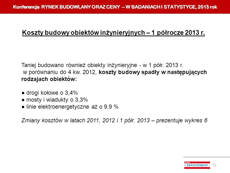 Koszty budowy obiektów inżynieryjnych – 1 półrocze 2013 r.
