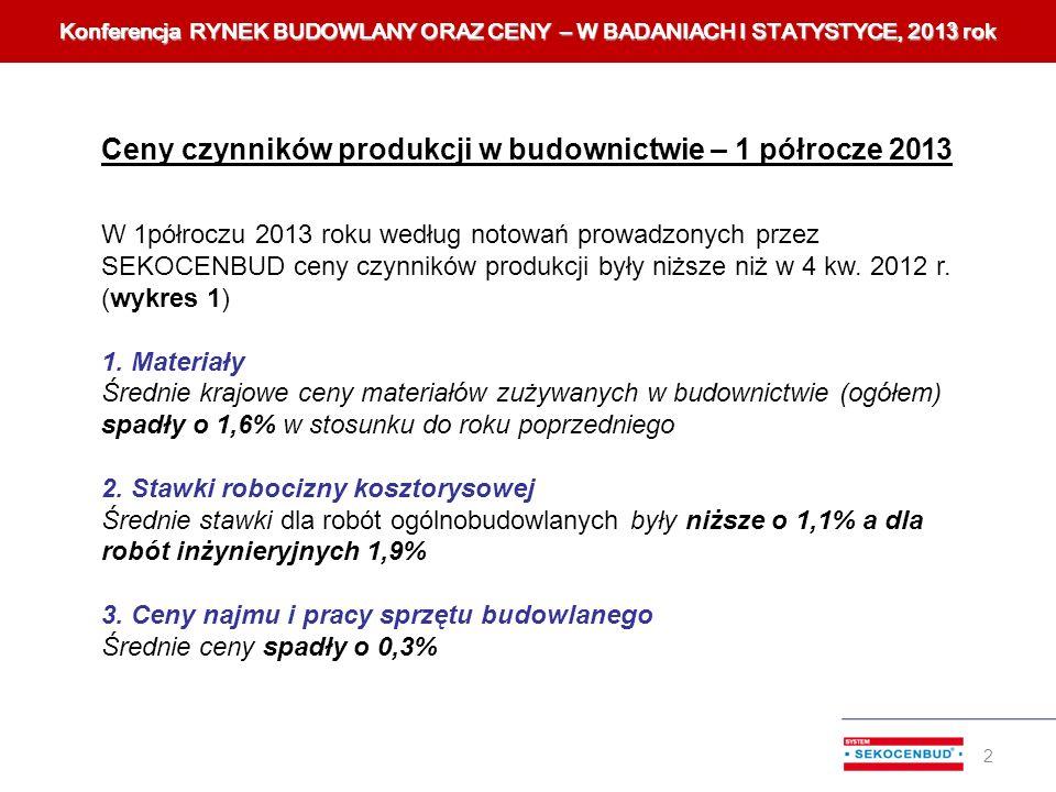 Ceny czynników produkcji w budownictwie – 1 półrocze 2013