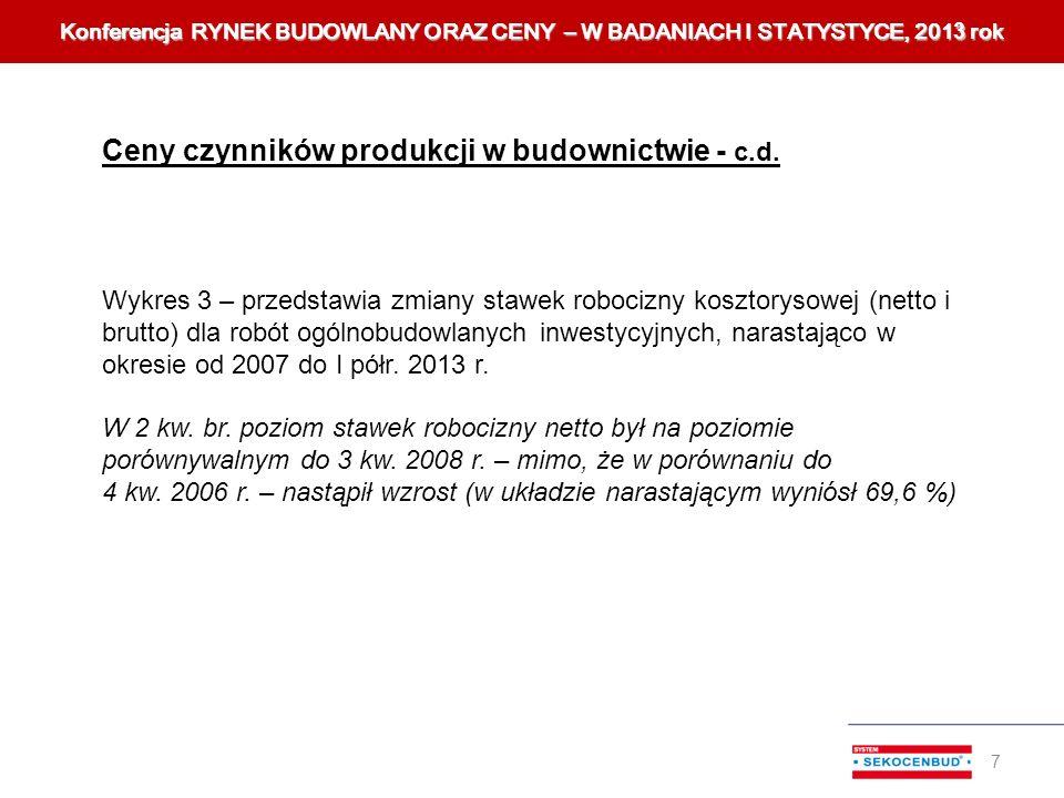 Ceny czynników produkcji w budownictwie - c.d.