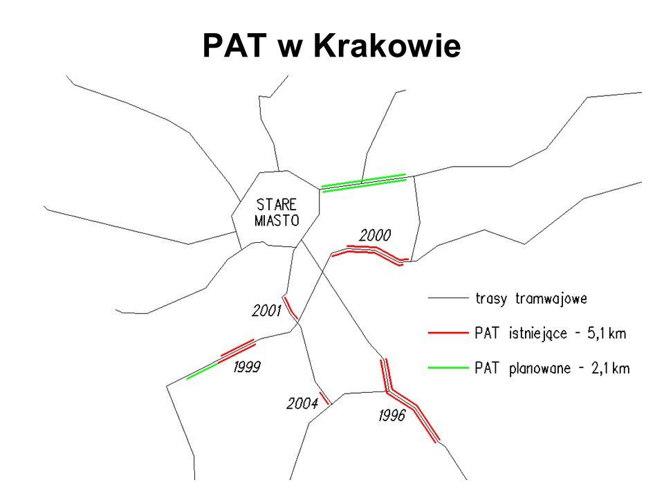 PAT w Krakowie