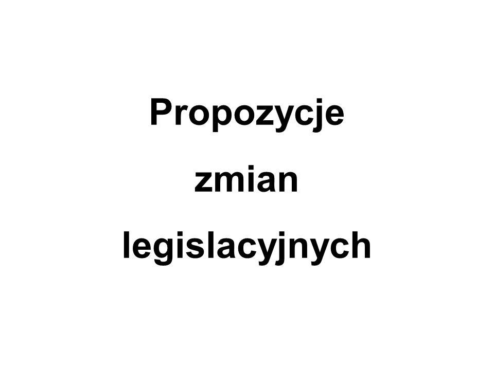 Propozycje zmian legislacyjnych