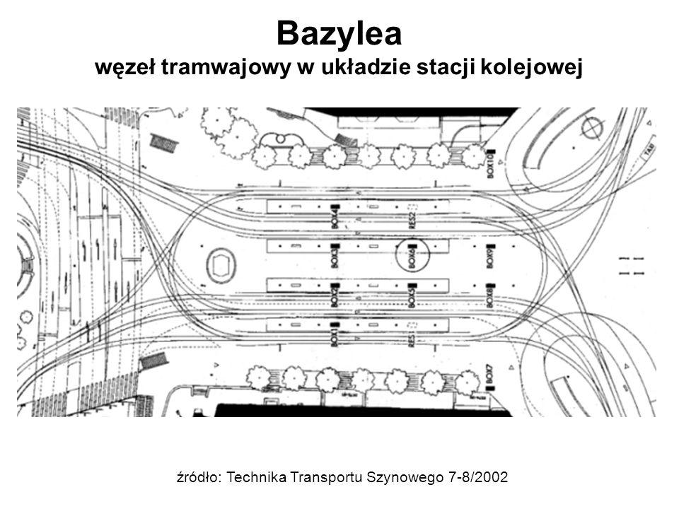 Bazylea węzeł tramwajowy w układzie stacji kolejowej